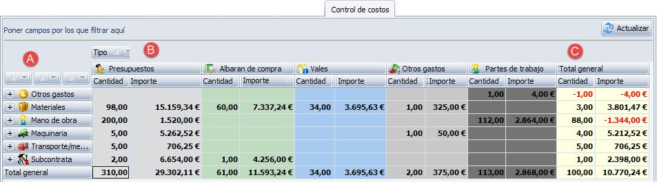 Proyecto control costos
